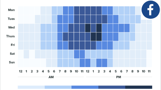 Facebook Optimal Posting Times