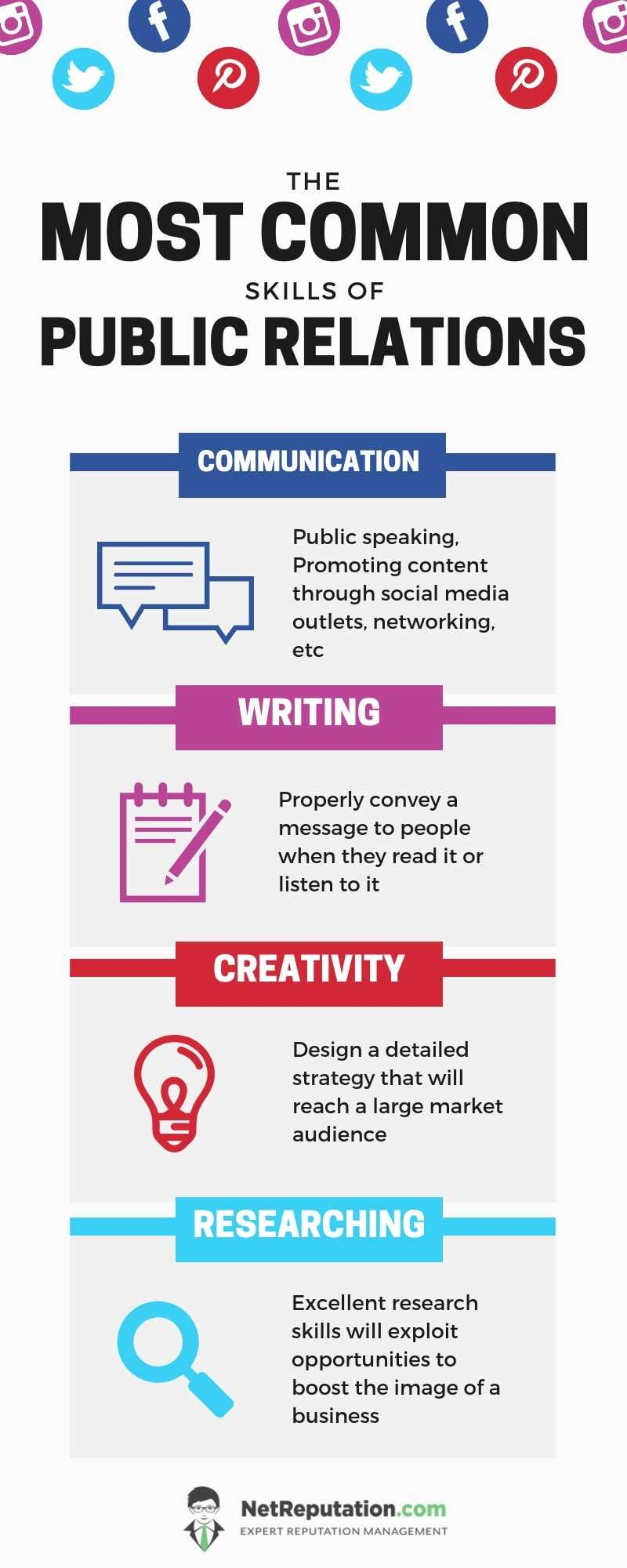 Public relations strategy infographic