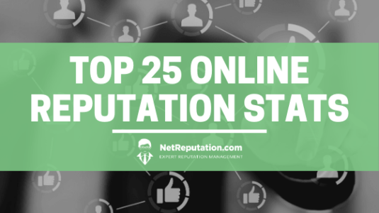 Top 25 Online Reputation Stats - Net Reputation