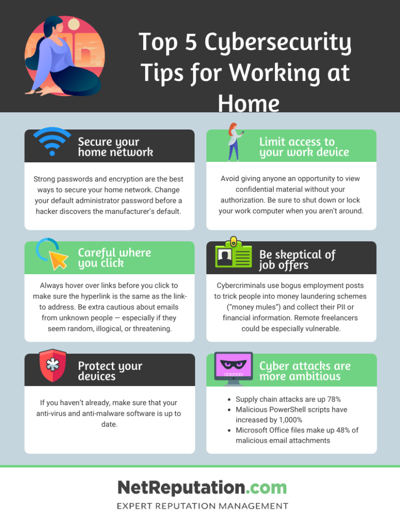 Top 5 Tips For Protecting Yourself Online While Working From Home [INFOGRAPHIC]