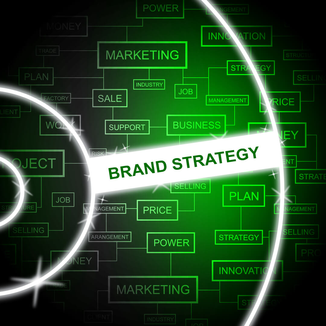 brand management strategy