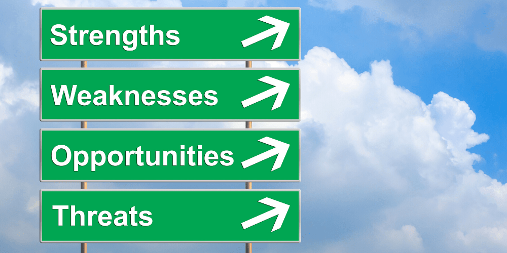 road sign showing a swot analysis