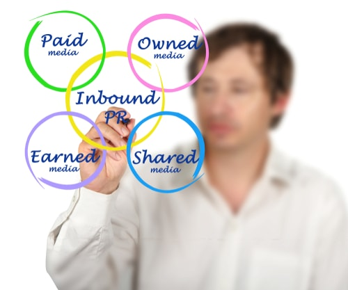 Inbound public relations strategy