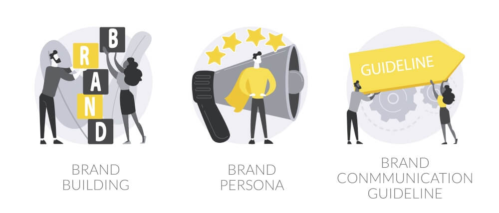 marketing brand elements