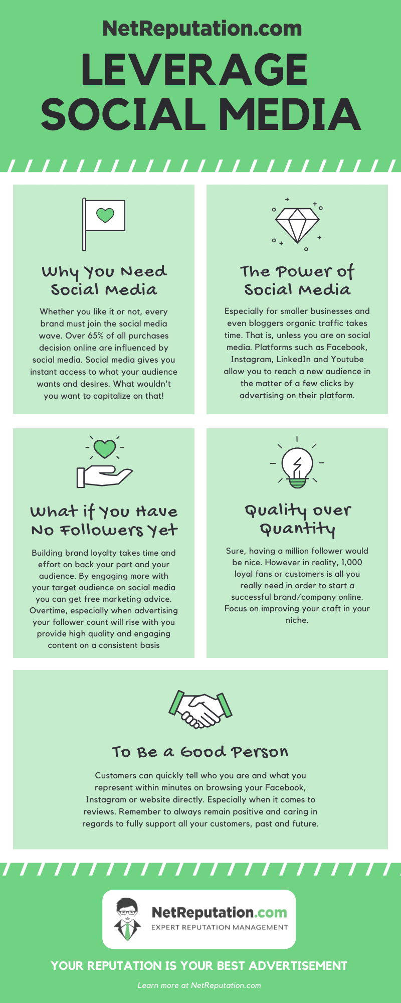 track brand infographic